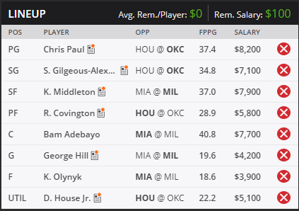 DFS - NBA - DraftKings - NBA Lineup - Main Slate - 8/31/20